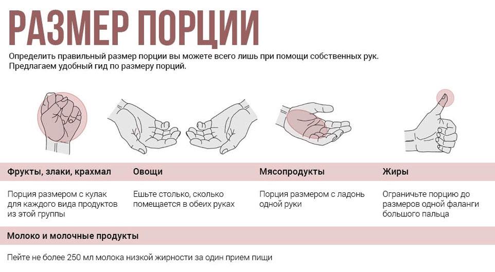 Определить размер порции с помощью рук